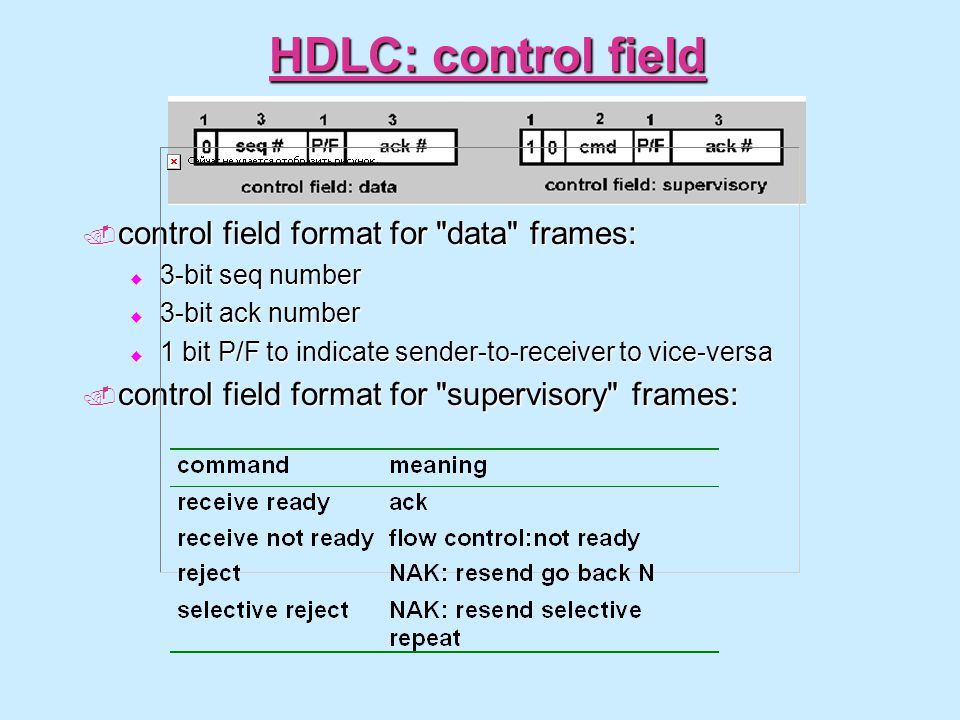 HDLC: control field control field format for data frames: