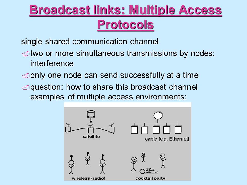 Broadcast links: Multiple Access Protocols