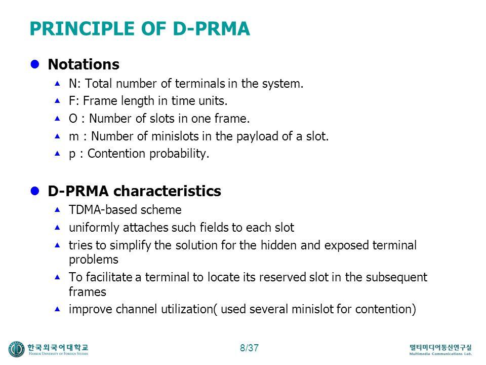 PRINCIPLE OF D-PRMA Notations D-PRMA characteristics