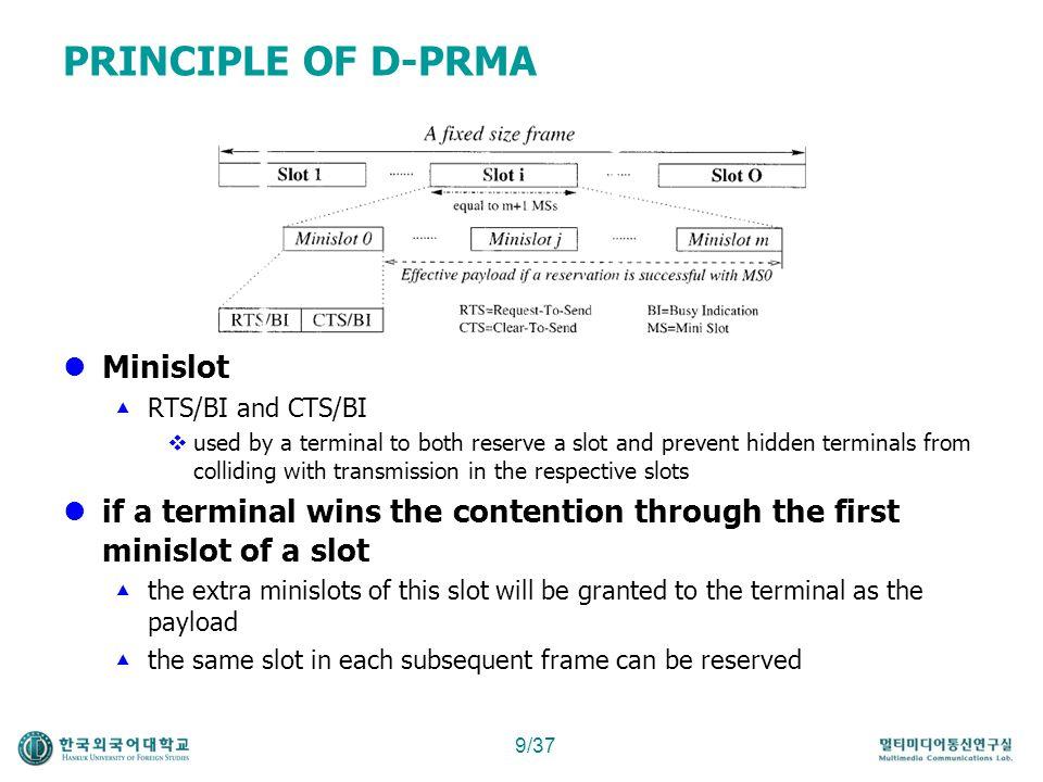 PRINCIPLE OF D-PRMA Minislot