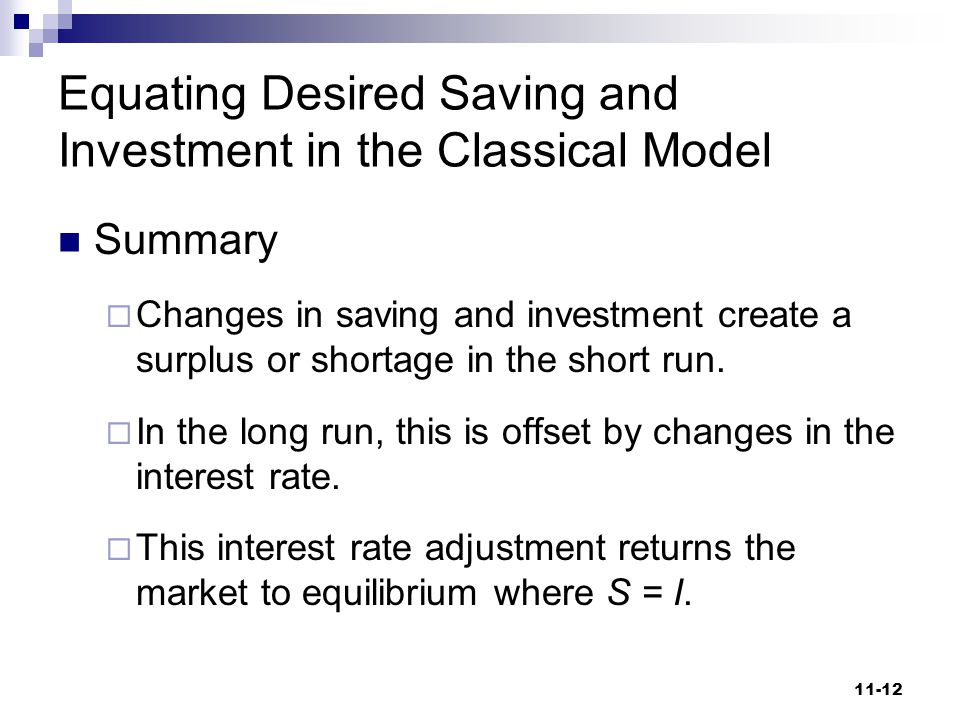Equating Desired Saving and Investment in the Classical Model