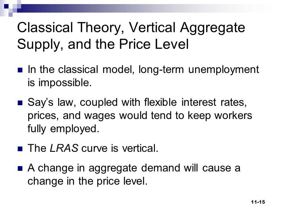 Classical Theory, Vertical Aggregate Supply, and the Price Level