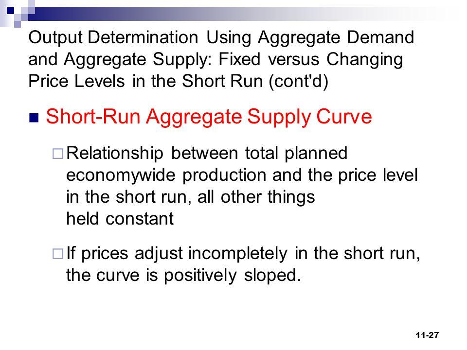 Short-Run Aggregate Supply Curve