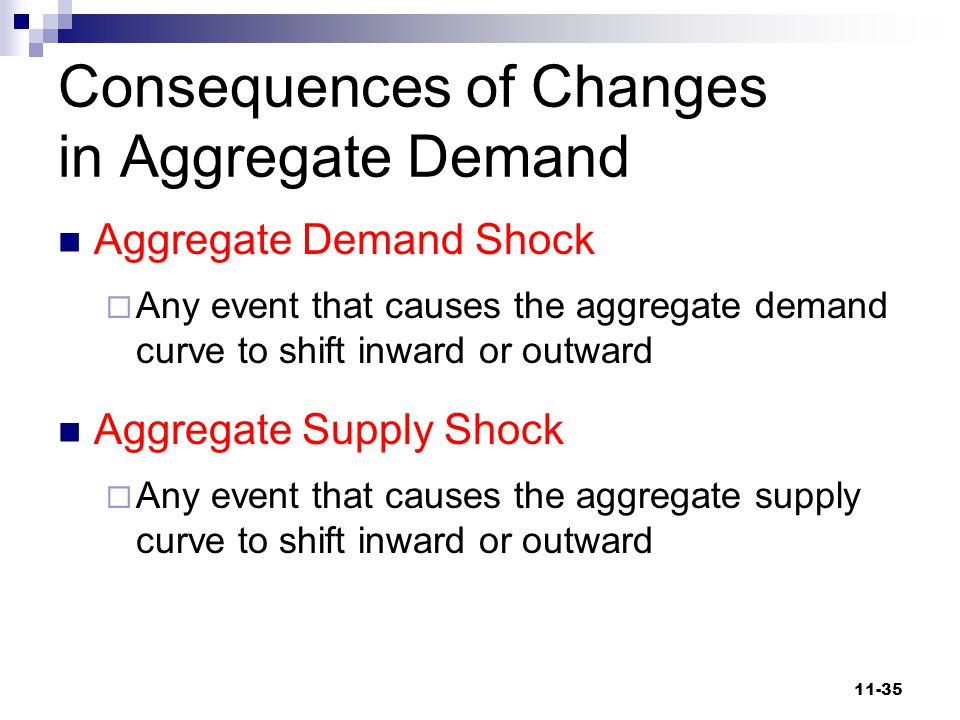 Consequences of Changes in Aggregate Demand