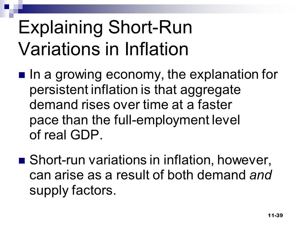 Explaining Short-Run Variations in Inflation