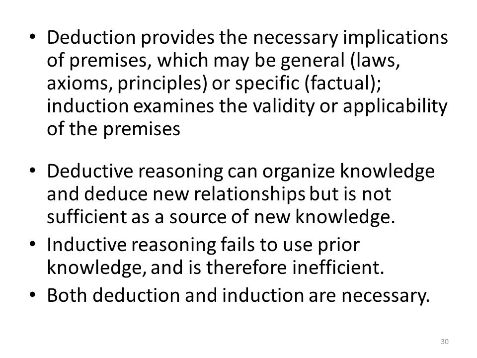 Deduction provides the necessary implications of premises, which may be general (laws, axioms, principles) or specific (factual); induction examines the validity or applicability of the premises