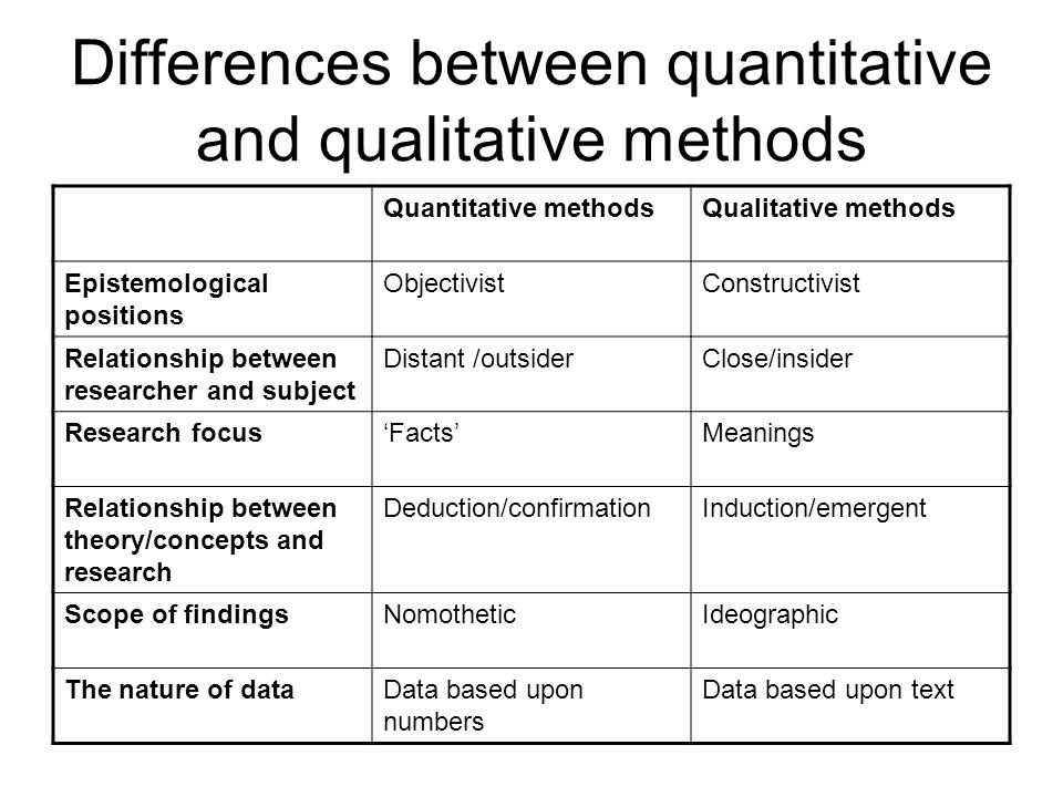 Differences between quantitative and qualitative methods