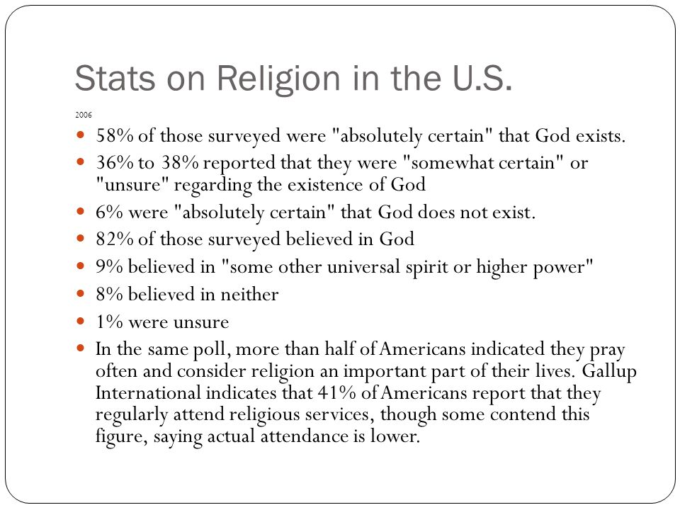 Stats on Religion in the U.S.