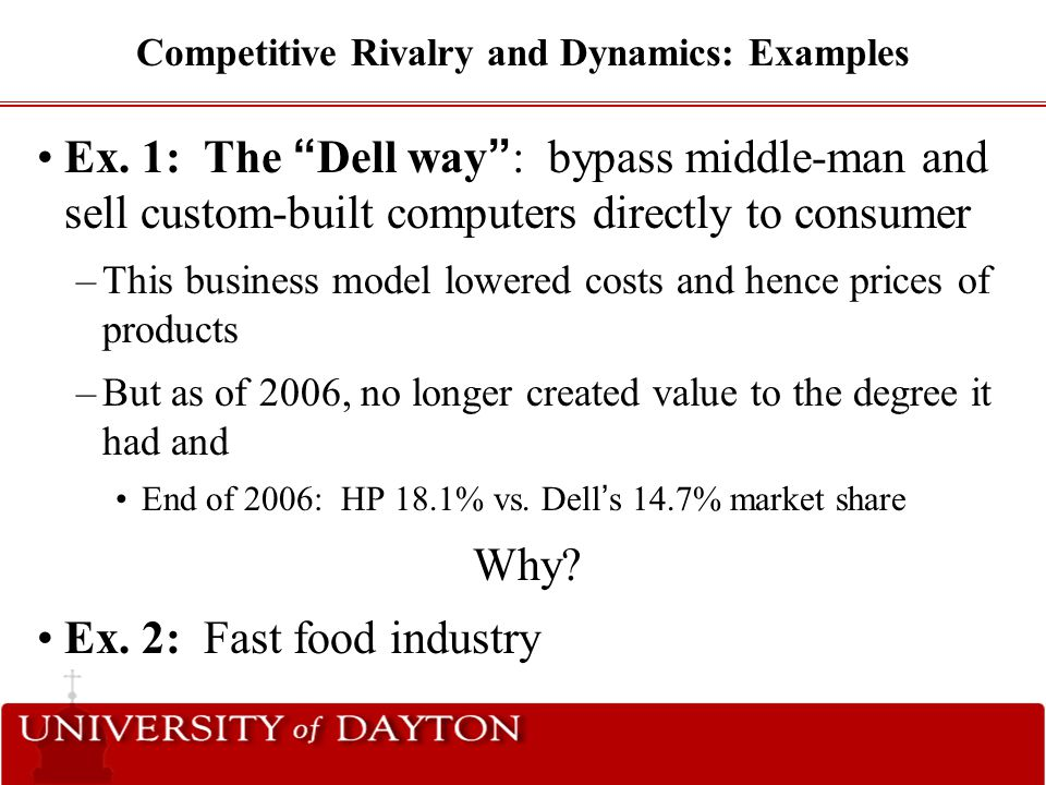Competitive Rivalry and Dynamics: Examples