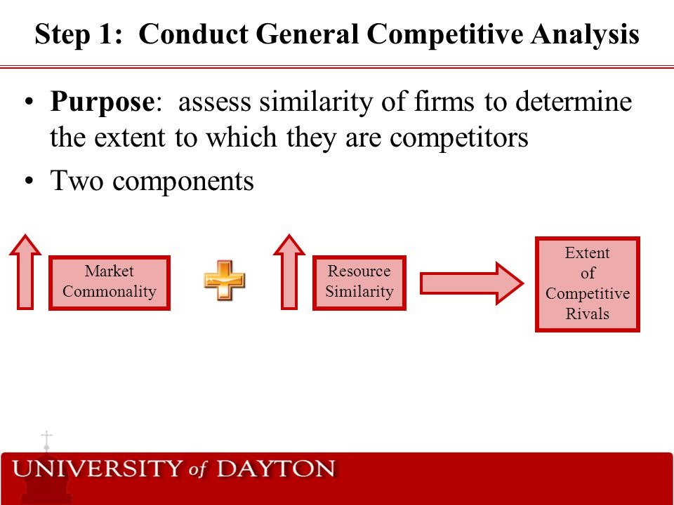 Step 1: Conduct General Competitive Analysis