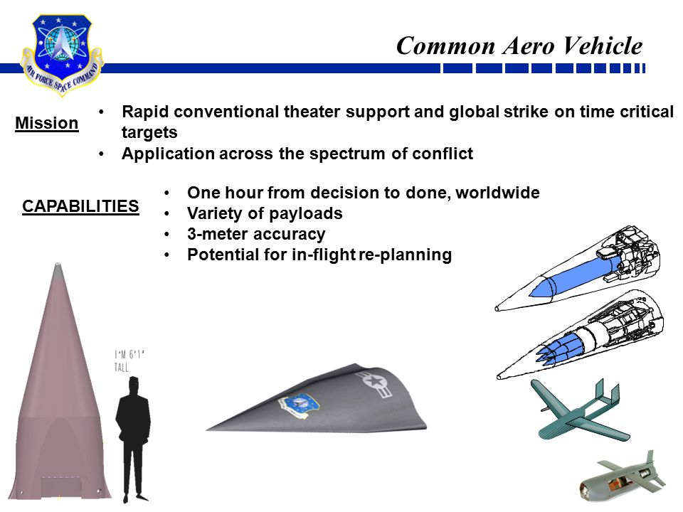 DRAFT FALCON. Joint Air Force/Defense Advanced Research Projects Agency demonstration program. Hypersonic Test Vehicle.