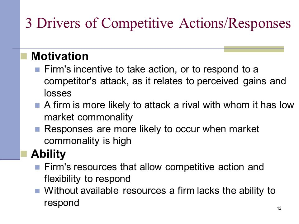 3 Drivers of Competitive Actions/Responses