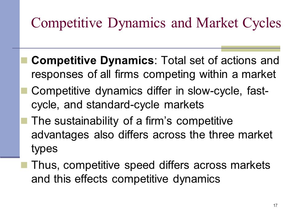 Competitive Dynamics and Market Cycles