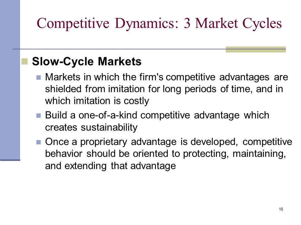 Competitive Dynamics: 3 Market Cycles