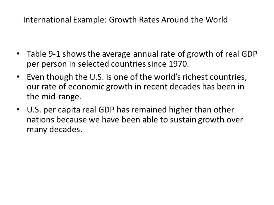 International Example: Growth Rates Around the World
