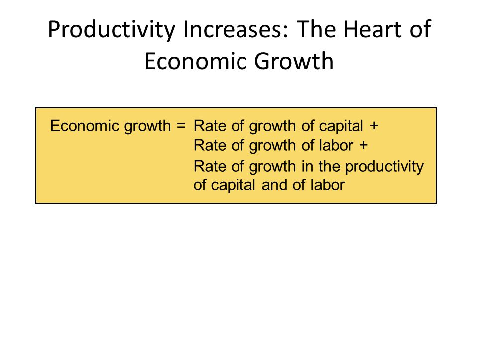 Productivity Increases: The Heart of Economic Growth