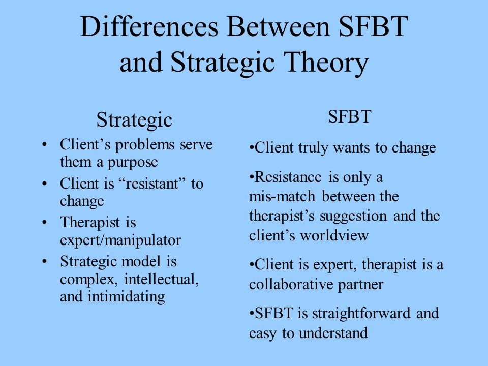 Differences Between SFBT and Strategic Theory