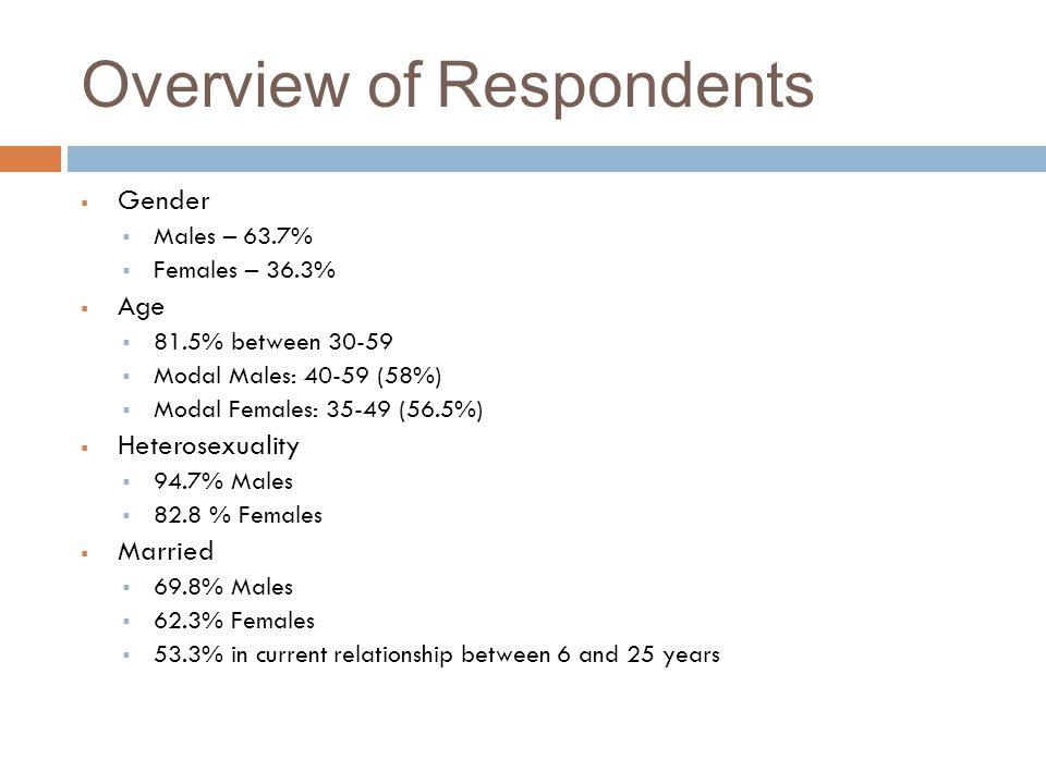 Overview of Respondents
