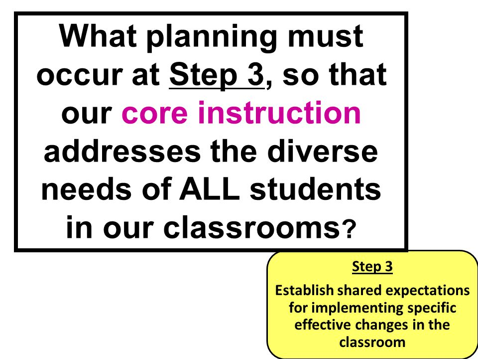 What planning must occur at Step 3, so that our core instruction addresses the diverse needs of ALL students in our classrooms