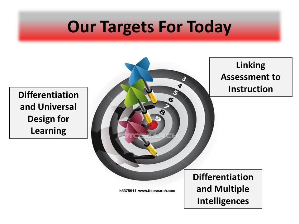 Our Targets For Today Linking Assessment to Instruction