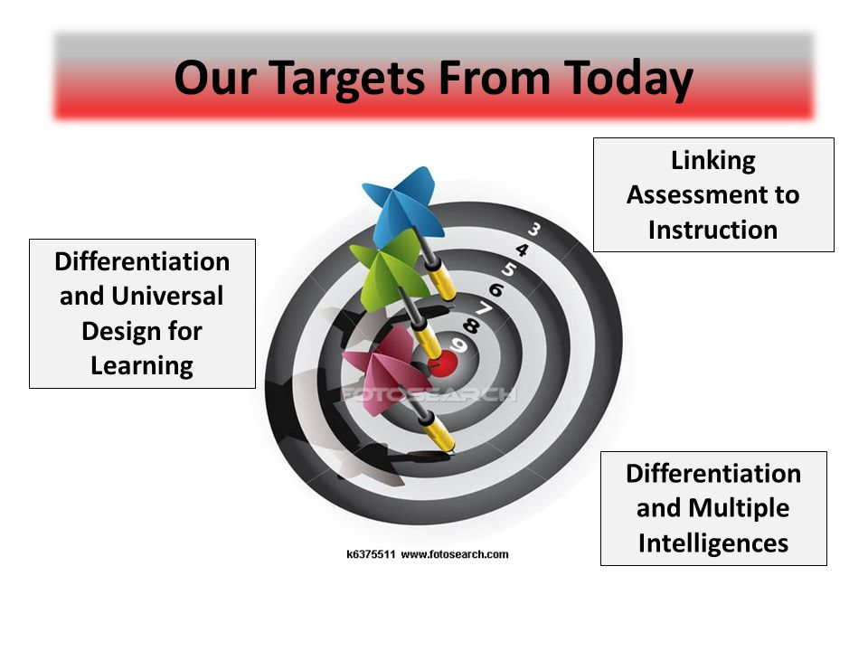 Our Targets From Today Linking Assessment to Instruction
