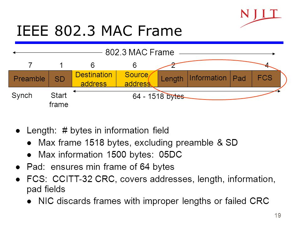 IEEE 802.3 MAC Frame Length: # bytes in information field