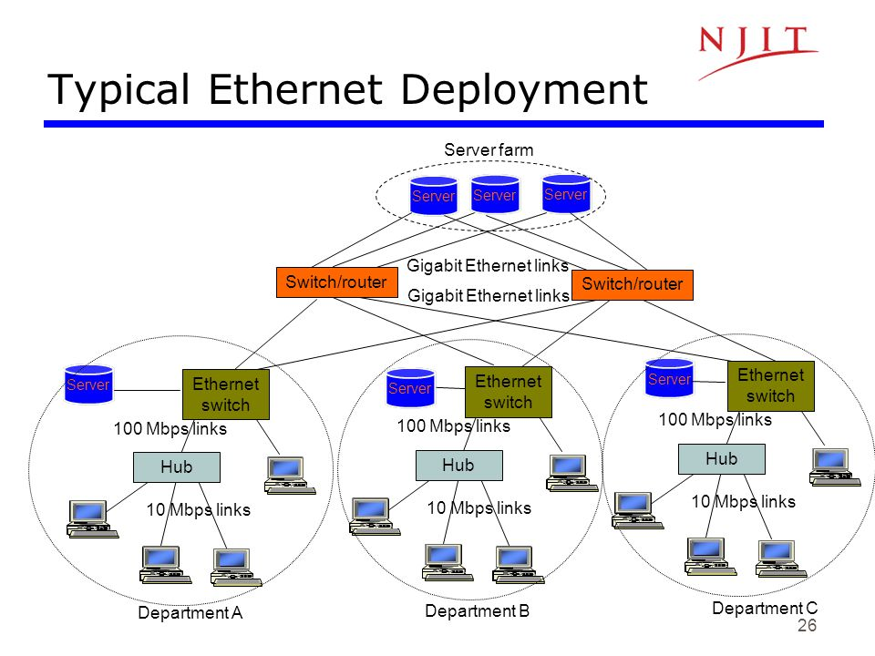 Typical Ethernet Deployment