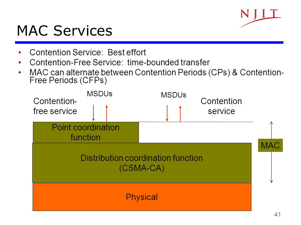 MAC Services Contention Service: Best effort