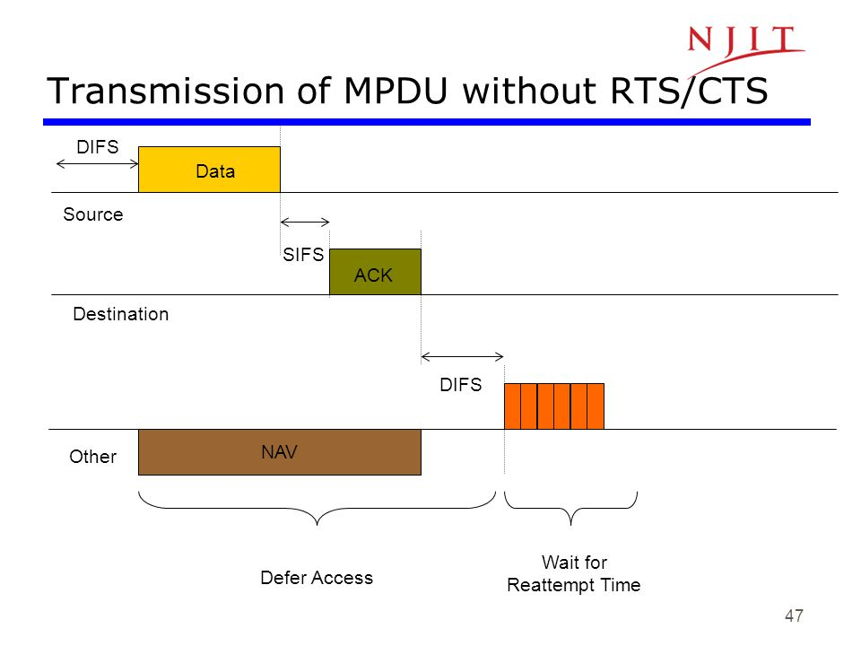Transmission of MPDU without RTS/CTS