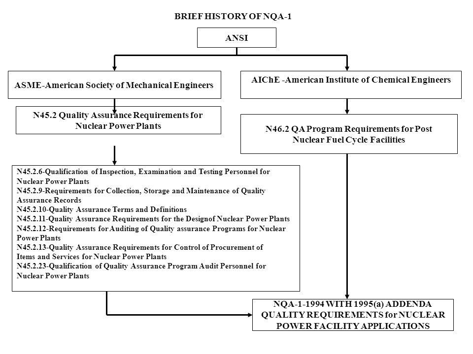 ASME-American Society of Mechanical Engineers