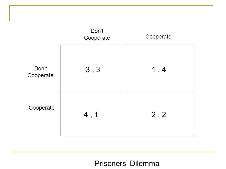 3 , 3 1 , 4 4 , 1 2 , 2 Prisoners' Dilemma Don't Cooperate Cooperate