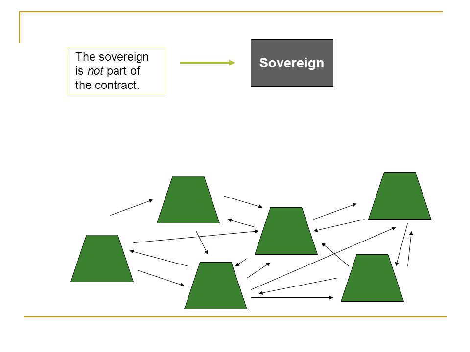 Sovereign The sovereign is not part of the contract.