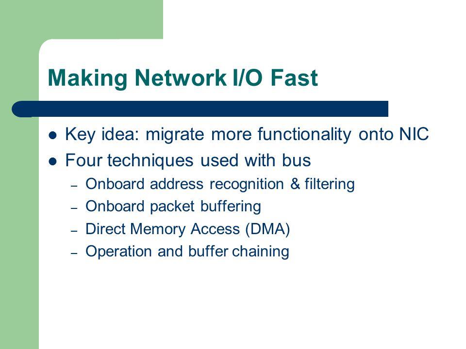 Making Network I/O Fast