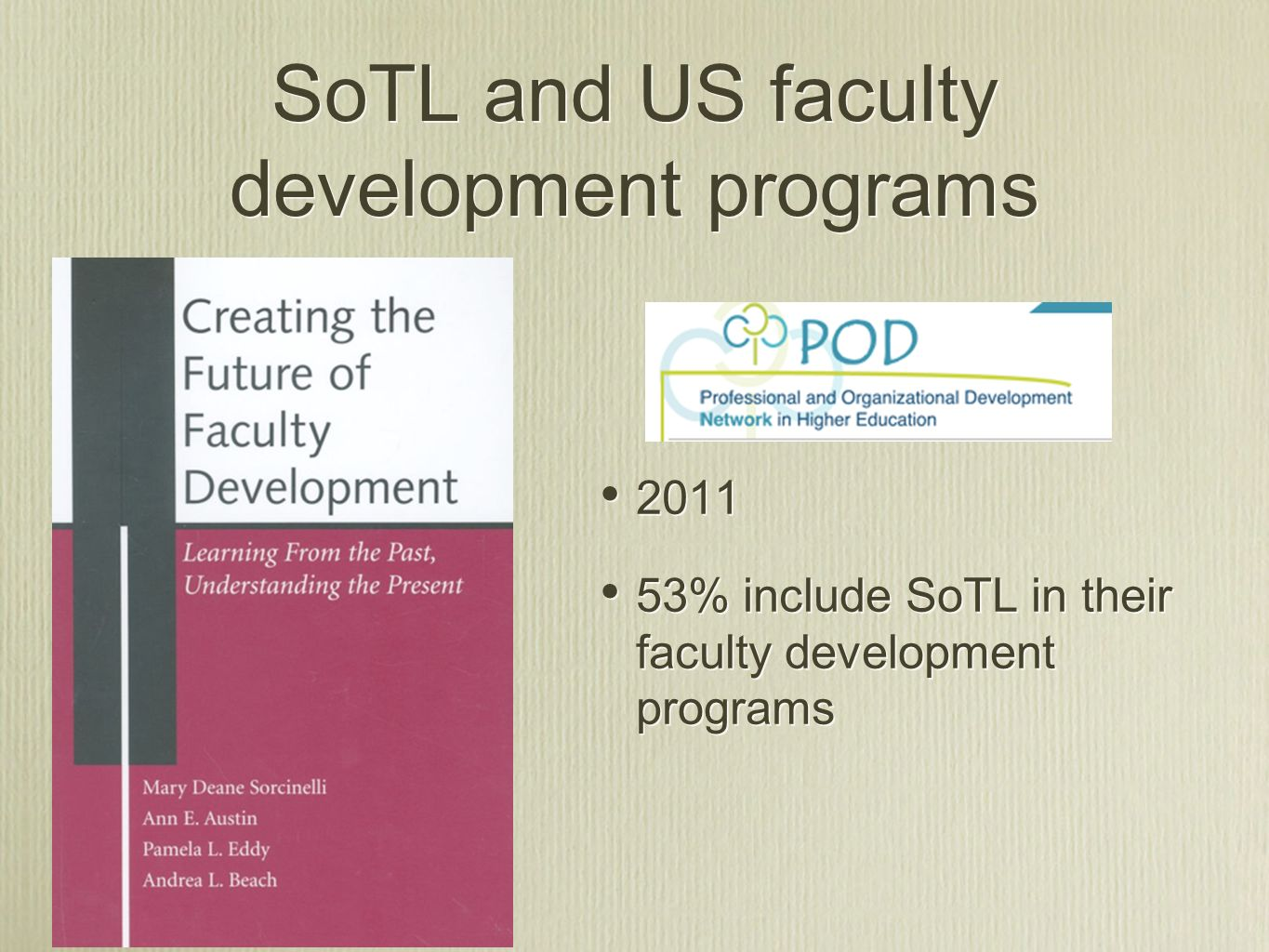SoTL and US faculty development programs