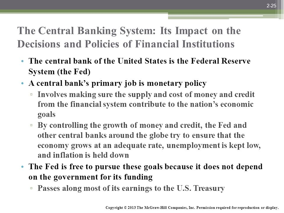 2-25 The Central Banking System: Its Impact on the Decisions and Policies of Financial Institutions.