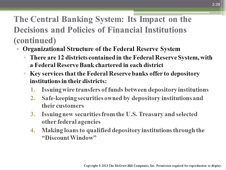 2-29 The Central Banking System: Its Impact on the Decisions and Policies of Financial Institutions (continued)