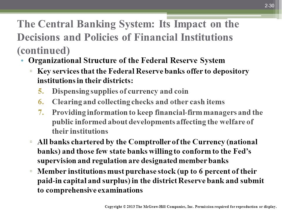 2-30 The Central Banking System: Its Impact on the Decisions and Policies of Financial Institutions (continued)