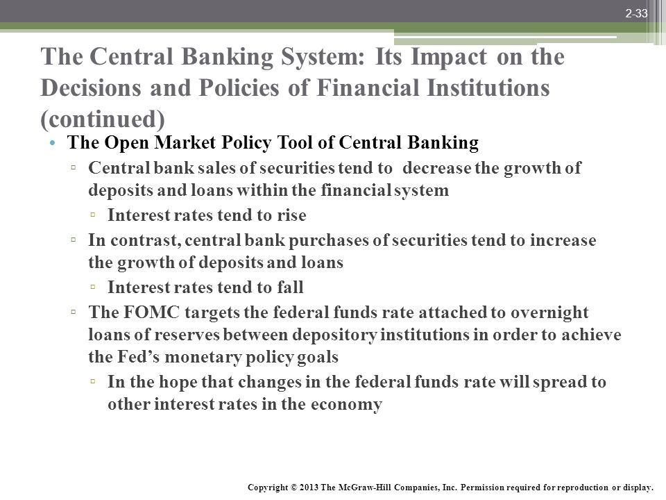 2-33 The Central Banking System: Its Impact on the Decisions and Policies of Financial Institutions (continued)
