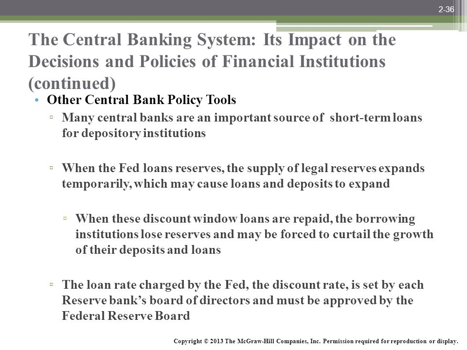 2-36 The Central Banking System: Its Impact on the Decisions and Policies of Financial Institutions (continued)