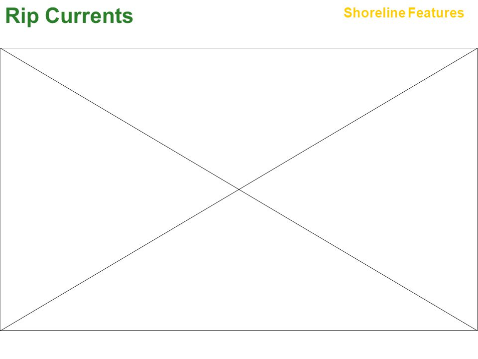 Rip Currents Shoreline Features