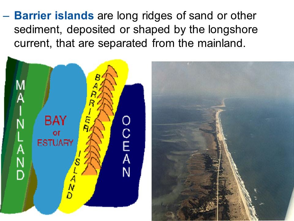 Barrier islands are long ridges of sand or other sediment, deposited or shaped by the longshore current, that are separated from the mainland.