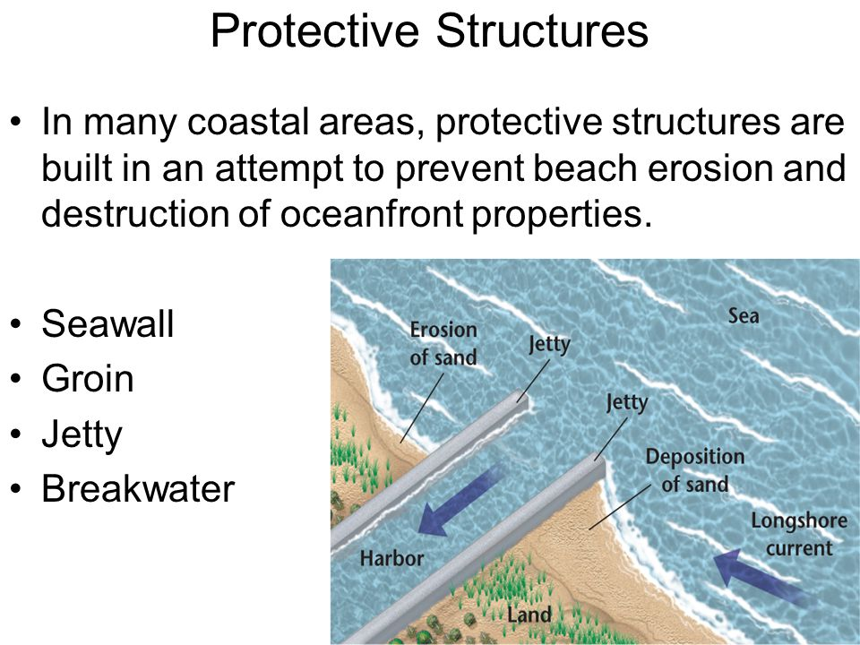 Protective Structures