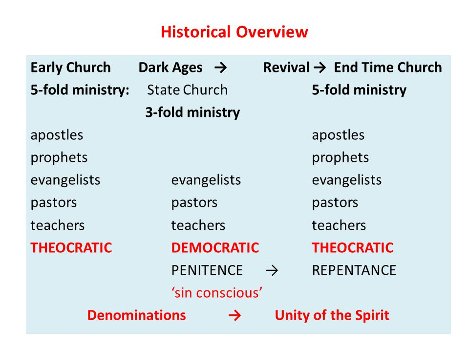 Denominations → Unity of the Spirit