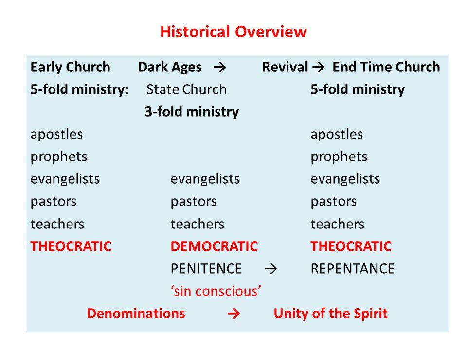 Denominations → Unity of the Spirit
