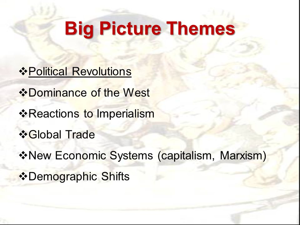 Big Picture Themes Political Revolutions Dominance of the West
