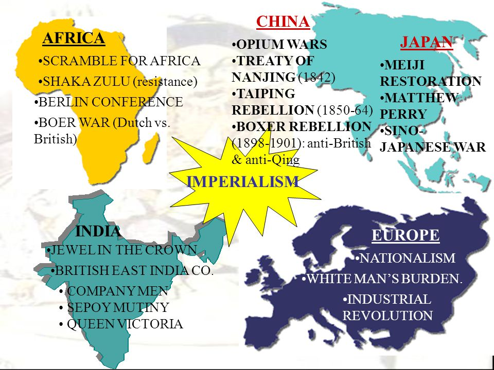 CHINA AFRICA JAPAN IMPERIALISM INDIA EUROPE OPIUM WARS
