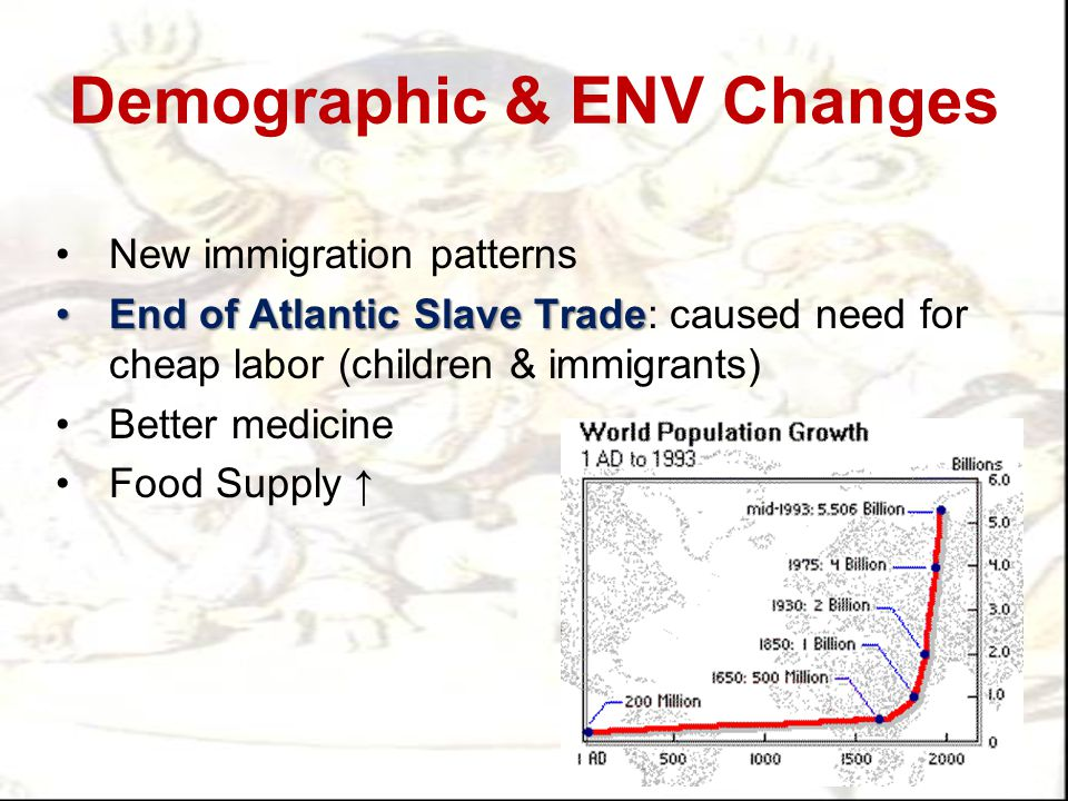 Demographic & ENV Changes