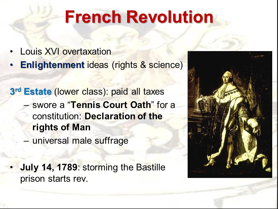 French Revolution Louis XVI overtaxation