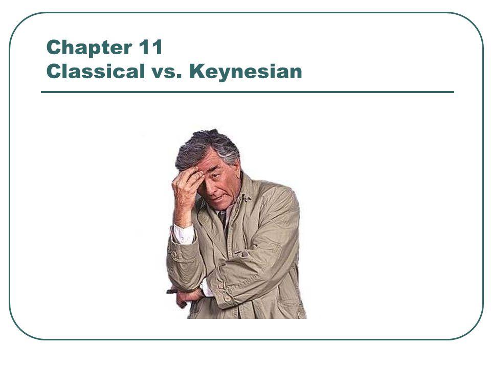 Chapter 11 Classical vs. Keynesian