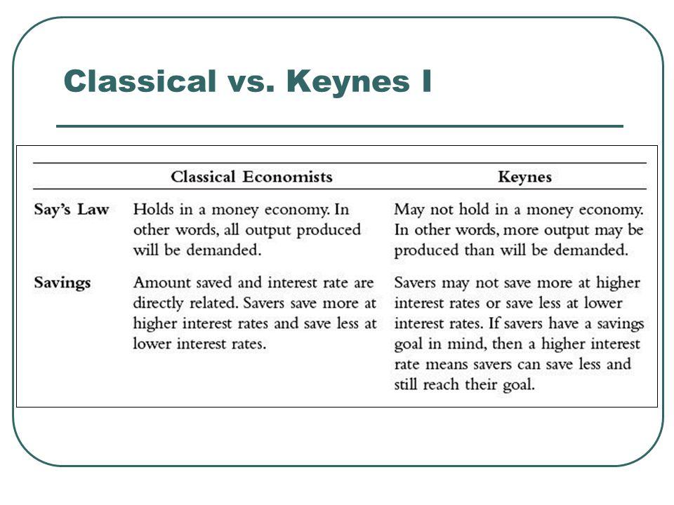 Classical vs. Keynes I